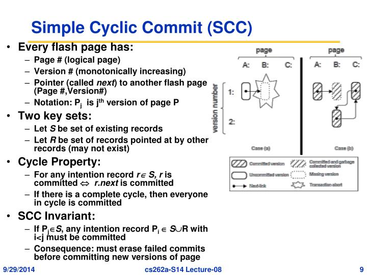 Simple Cyclic Commit (SCC)
