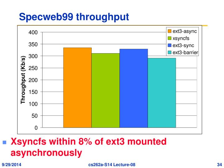 Specweb99 throughput