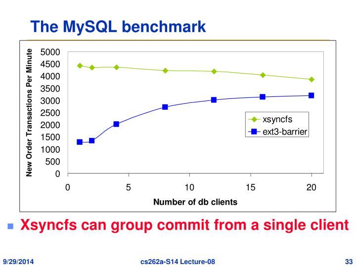The MySQL benchmark