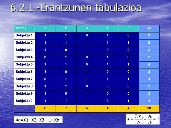 6 2 1 erantzunen tabulazioa