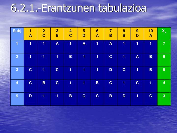 6.2.1.-Erantzunen tabulazioa