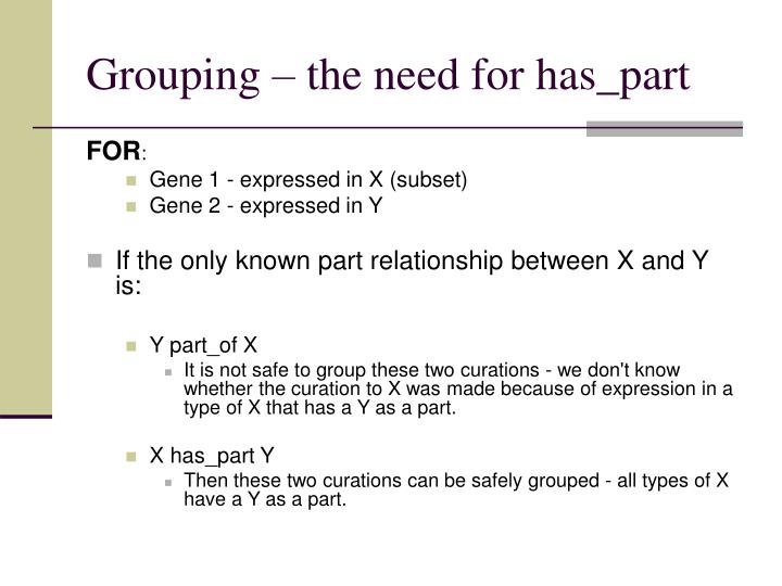 Grouping – the need for has_part
