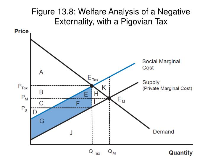 an analysis of welfare An april 2017 survey explored americans' opinions about government  intervention and welfare policies it found that on average, they want more from  their.