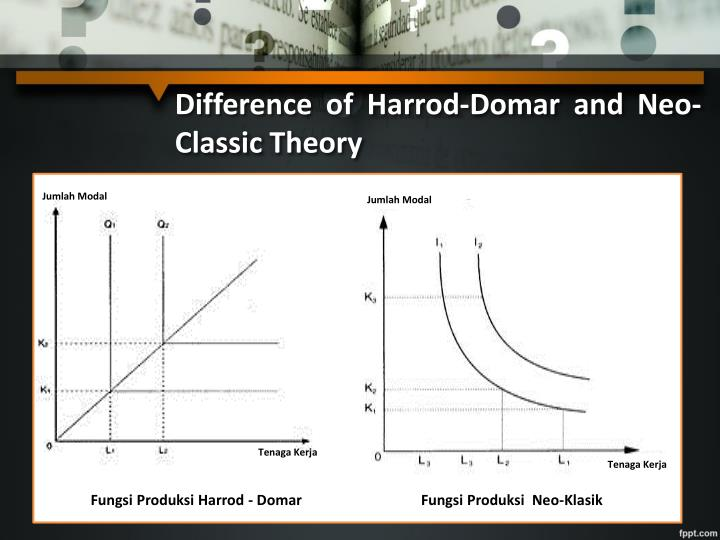 difference between classical and neo classical theory in management