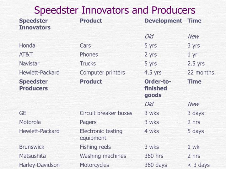Speedster Innovators and Producers