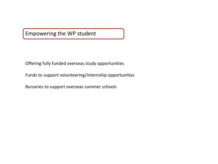 Empowering the WP student