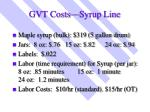 gvt costs syrup line