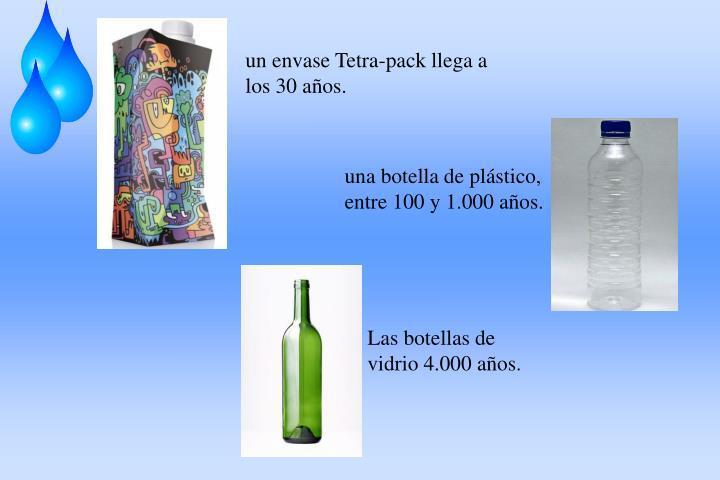 un envase Tetra-pack