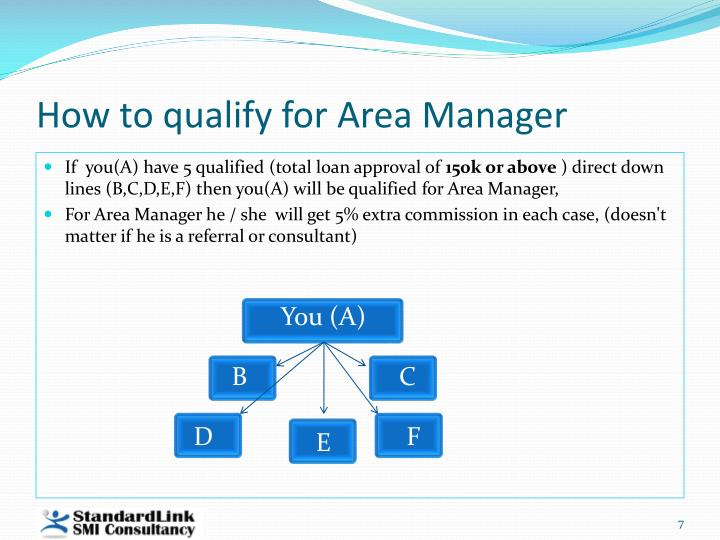 How to qualify for Area Manager