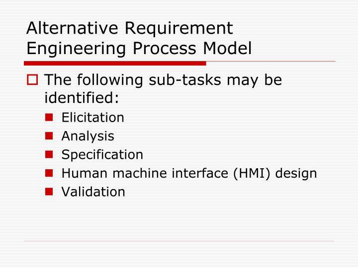 Alternative Requirement Engineering Process Model