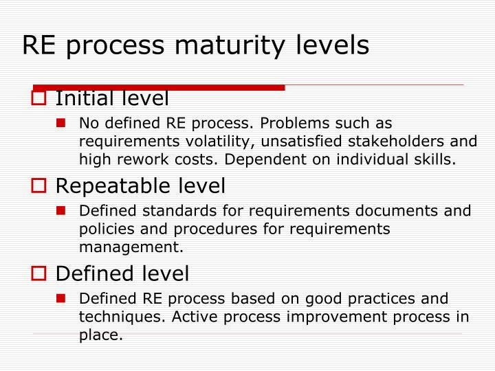 RE process maturity levels