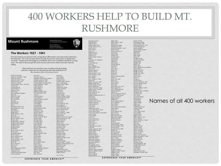 400 Workers help to build Mt. Rushmore