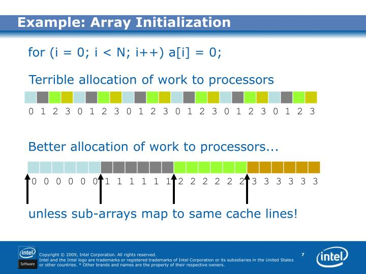 Example: Array Initialization
