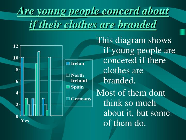 Are young people concerd about