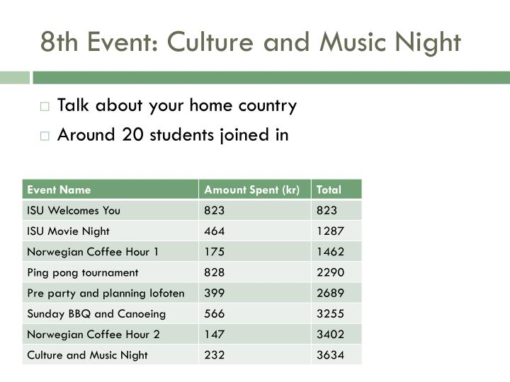 8th Event: Culture and Music Night