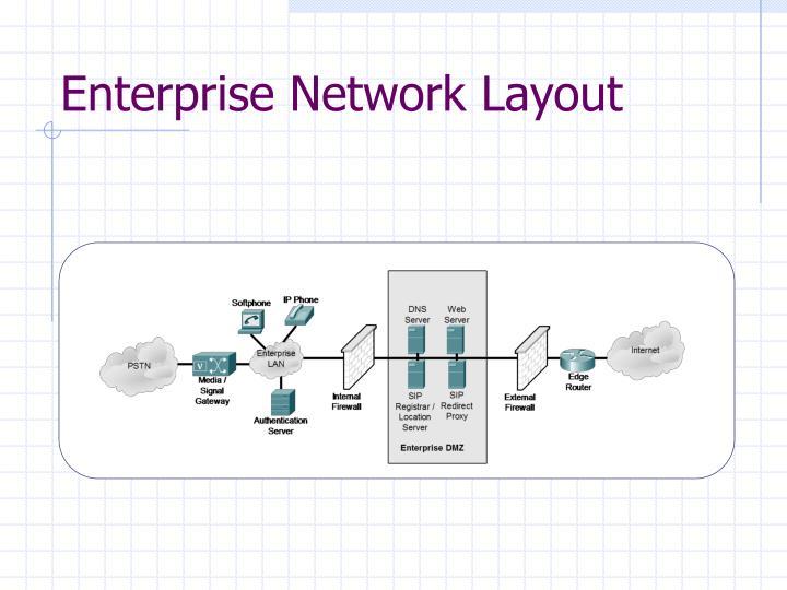 Enterprise Network Layout