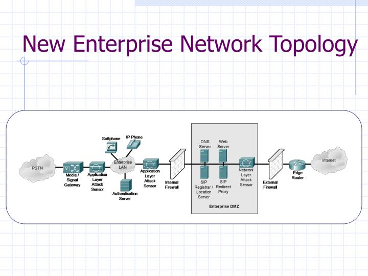 New Enterprise Network Topology