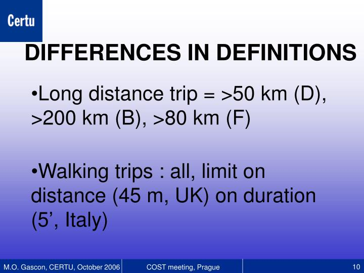 Long distance trip = >50 km (D), >200 km (B), >80 km (F)