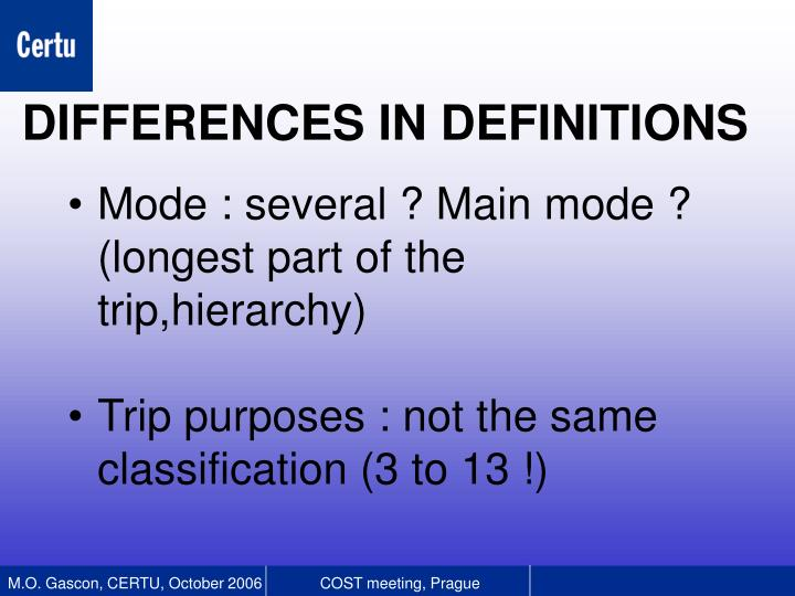 Mode : several ? Main mode ? (longest part of the trip,hierarchy)