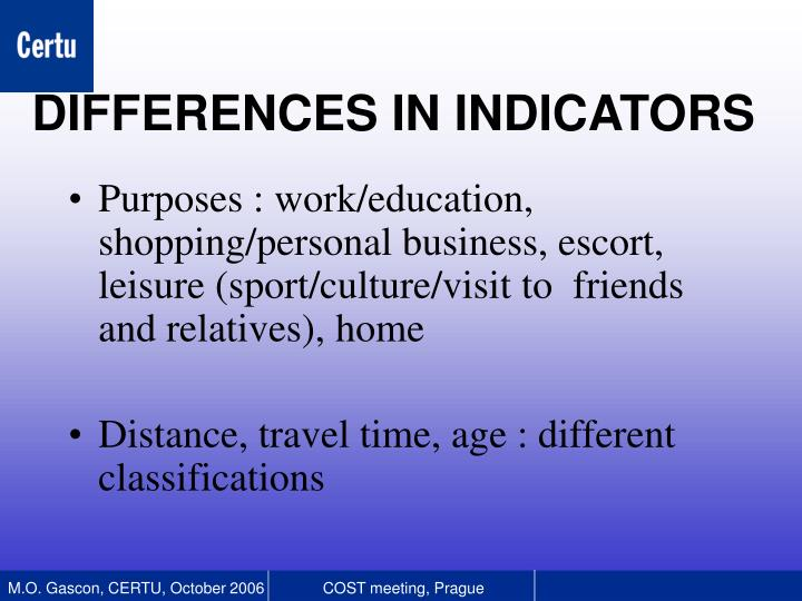 Purposes : work/education, shopping/personal business, escort, leisure (sport/culture/visit to  friends and relatives), home