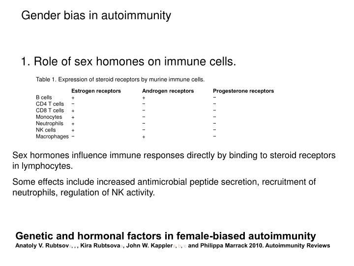 Gender bias in autoimmunity