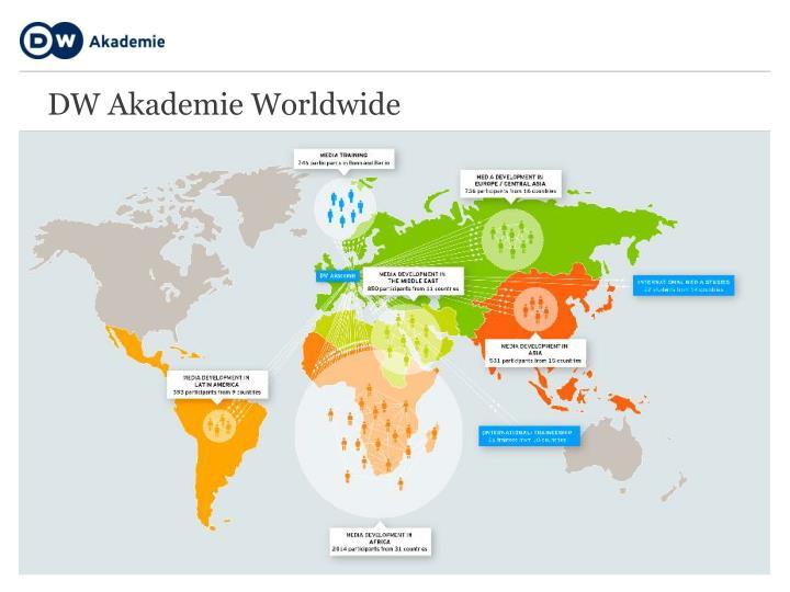 DW Akademie Worldwide