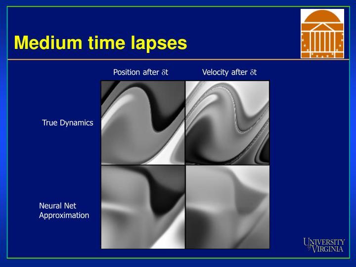 Medium time lapses