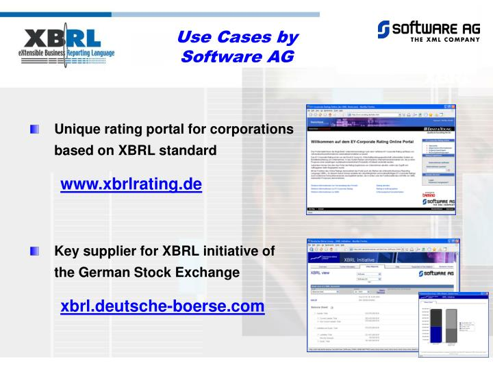 Use Cases by Software AG