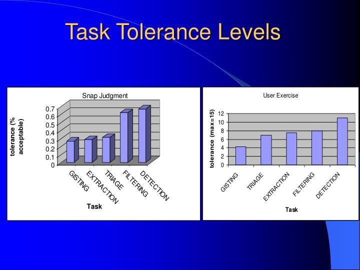 Task Tolerance Levels