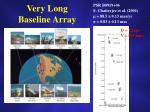 very long baseline array