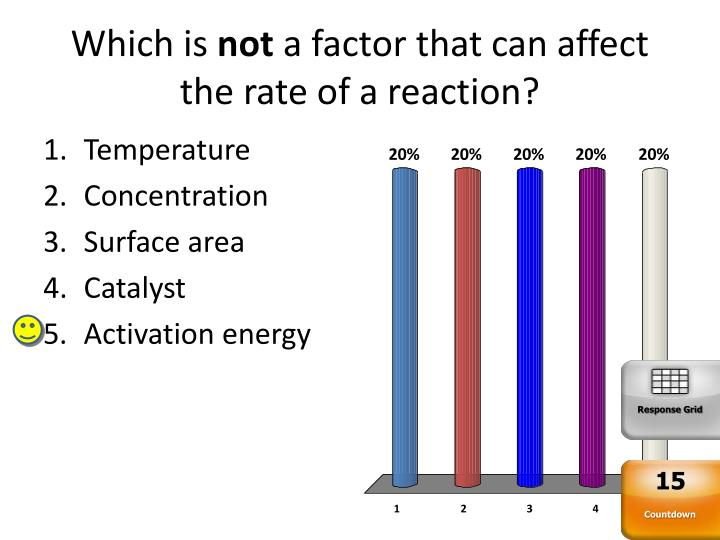 an overview of what affect the rate of reaction Purpose: to understand the different factors that affect the rate of a chemical reaction the effect of temperature, concentration, surface area, and the presence of a catalyst.