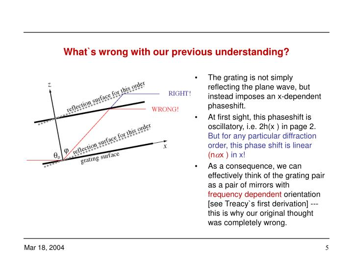 What`s wrong with our previous understanding?