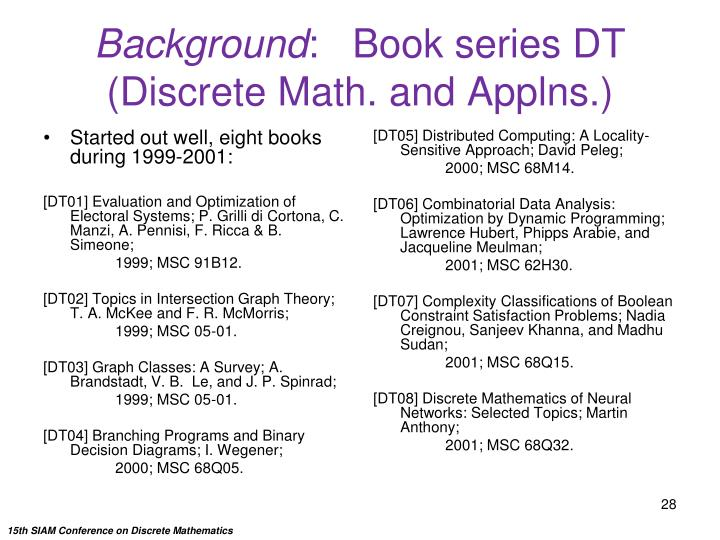 Started out well, eight books during 1999-2001: