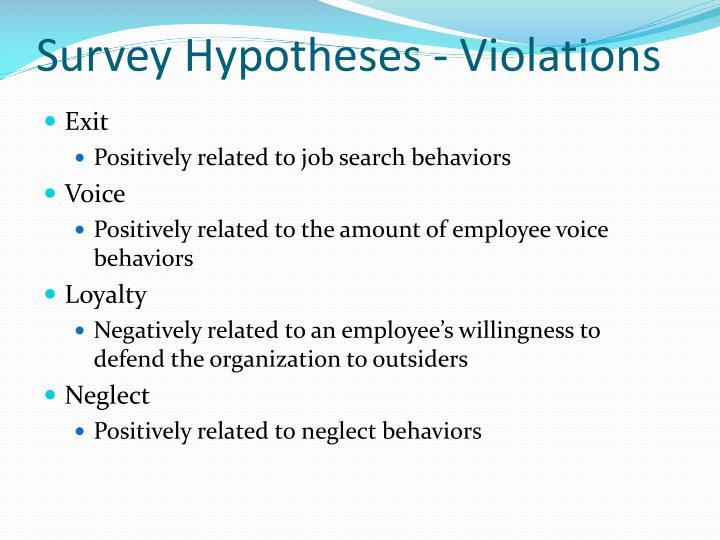 Survey Hypotheses - Violations