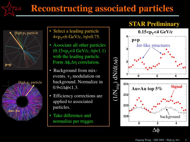 Reconstructing associated particles
