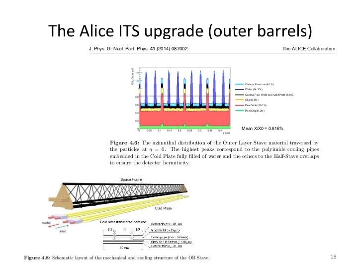 The Alice ITS upgrade (outer barrels)