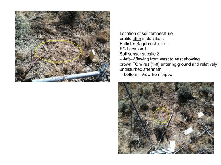 Location of soil temperature