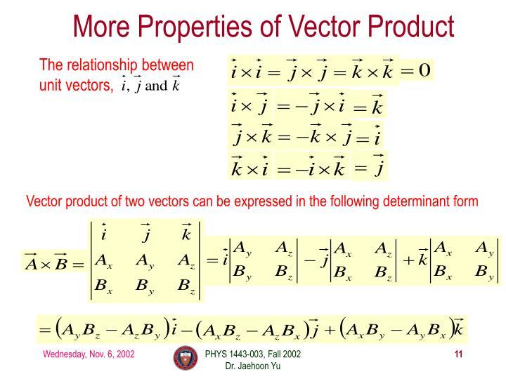 The relationship between unit vectors,