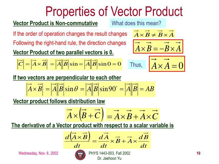Properties of Vector Product