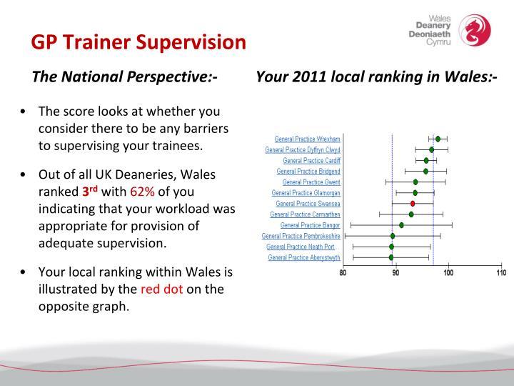 Gp trainer supervision