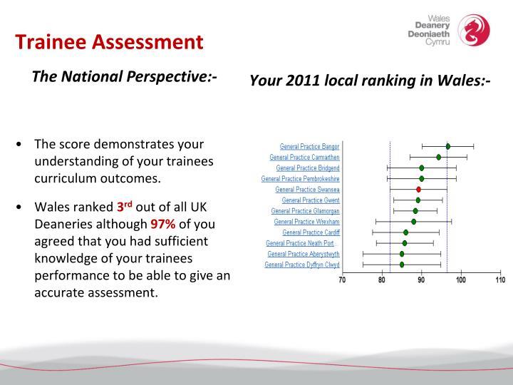 Trainee Assessment