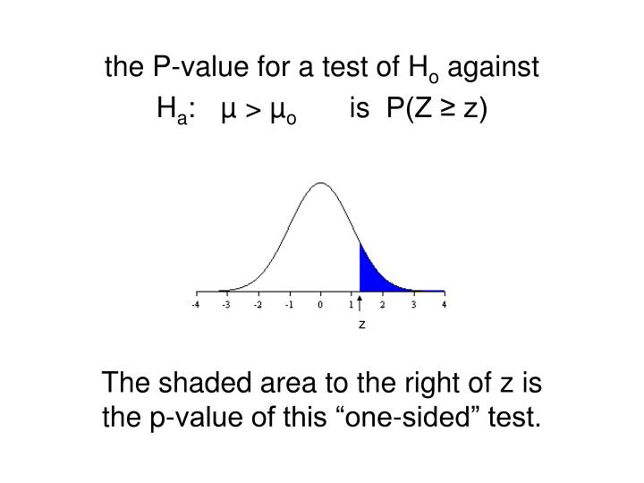 the P-value for a test of H