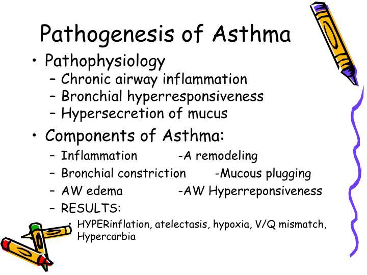 Pathogenesis of Asthma