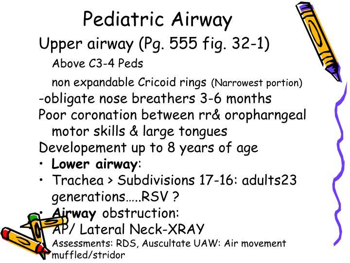 Pediatric Airway