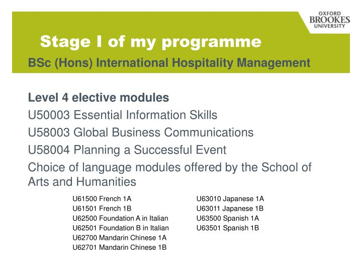 Stage I of my programme