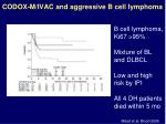 codox m ivac and aggressive b cell lymphoma