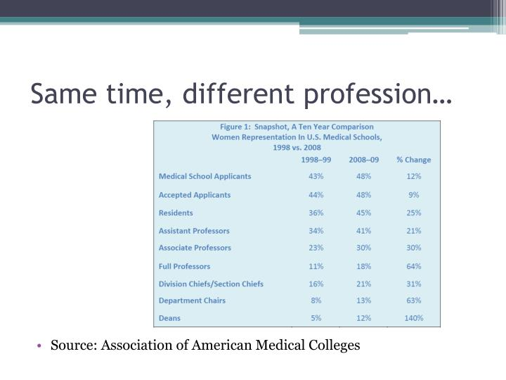 Same time, different profession…