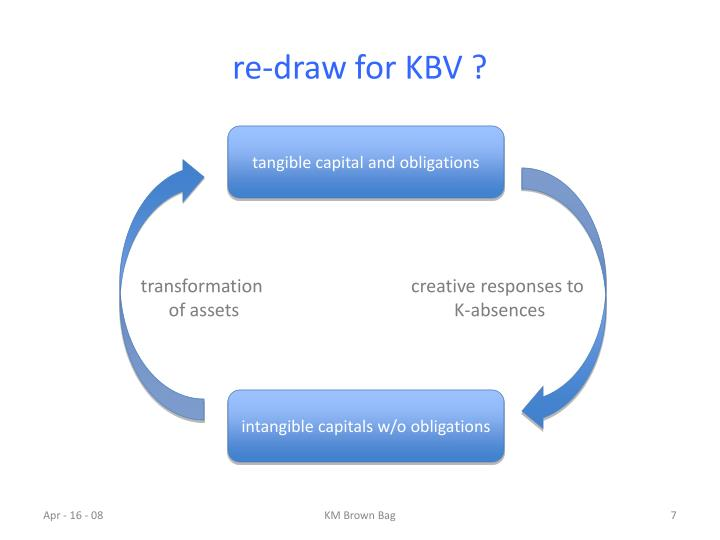 re-draw for KBV ?