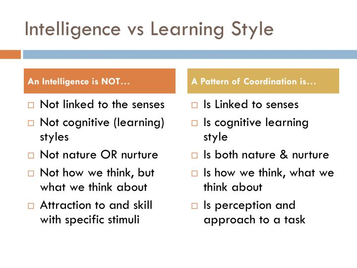 Intelligence vs Learning Style