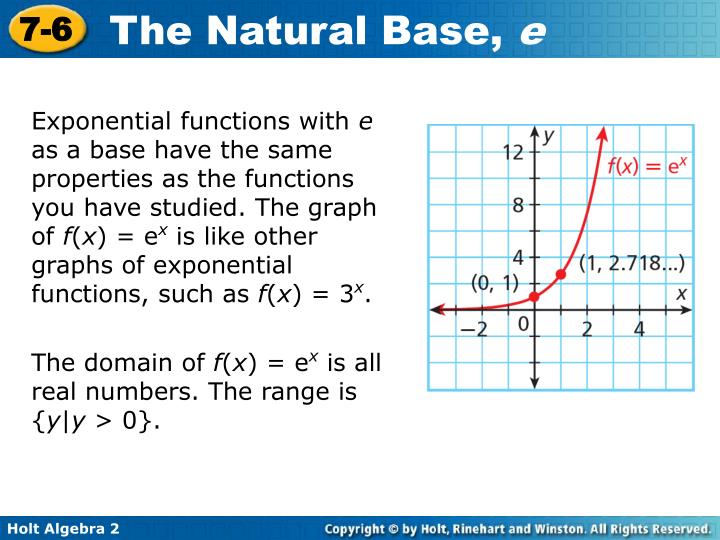 Exponential functions with